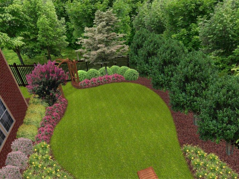 Best Backyard Landscape Ideas