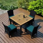 Affordable Outdoor Furniture 10 Best Dining Sets Under